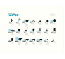 Virtual Water Footprint of Products Art Print
