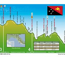 Kokoda Track Wall Map by noroads