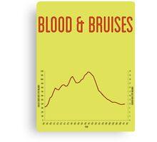 Blood & Bruises Canvas Print