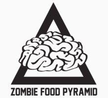 Zombie Food Pyramid by BrightDesign
