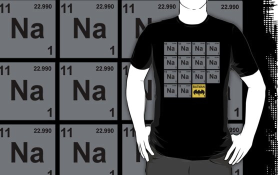 Periodic Table of Batman by Look Human