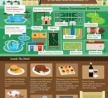 An Infographics on The Eden Resort in Lancaster, PA by Infographics