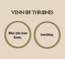 Venn of Thrones by ToruandMidori