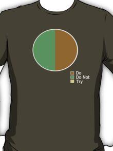 Pie Chart of Jedi Wisdom T-Shirt