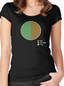Pie Chart of Jedi Wisdom Women's Fitted Scoop T-Shirt