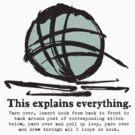 Funny crochet hooks ball of yarn jargon tee by BigMRanch