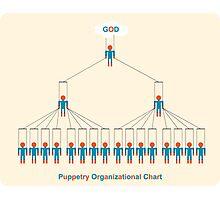 Puppetry organizational chart Photographic Print