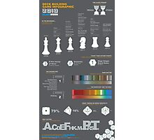 Deck Building Game Infographic Photographic Print