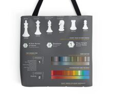 Deck Building Game Infographic Tote Bag
