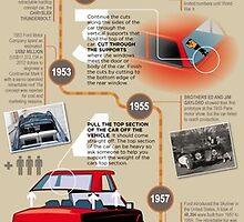 Car Repair Manuals by umleraz41