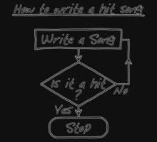 How To Write A Hit Song [Outlined] by jefph