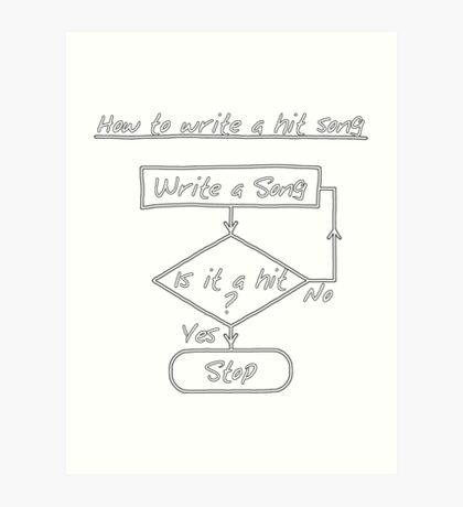 How To Write A Hit Song [Print] Art Print