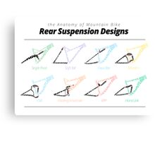 the Anatomy of Mountain Bike Rear Suspension Designs Canvas Print
