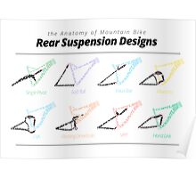 the Anatomy of Mountain Bike Rear Suspension Designs Poster