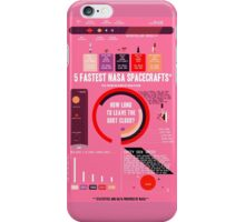 FAST Infographic iPhone Case/Skin
