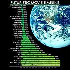 Future Movie Timeline by Dan Meth