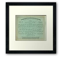 Hand Chart of Spencerian Writing   Framed Print