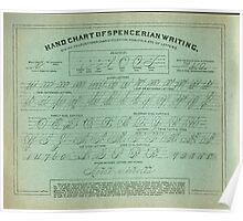 Hand Chart of Spencerian Writing   Poster