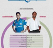 Sachin Tendulkar and Brian Lara by emersonrose