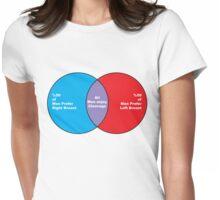 Mens Study Venn Diagram Womens Fitted T-Shirt
