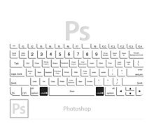 Photoshop Keyboard Shortcuts Cmd Photographic Print