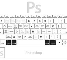 Photoshop Keyboard Shortcuts Opt+Cmd by Skwisgaar