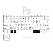 Photoshop Keyboard Shortcuts Opt+Cmd Photographic Print