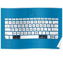 Photoshop Keyboard Shortcuts Blue Opt+Cmd Poster