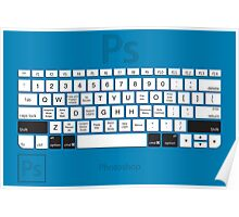 Photoshop Keyboard Shortcuts Blue Opt+Shift+Cmd Poster