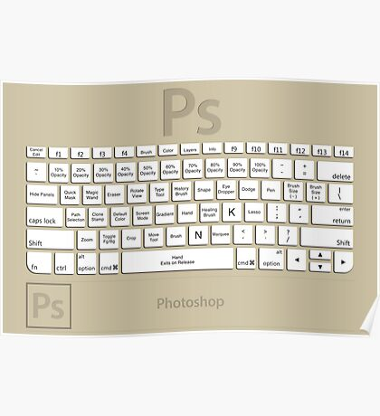 Photoshop Keyboard Shortcuts Brwn Tool Names Poster