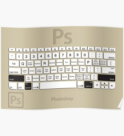 Photoshop Keyboard Shortcuts Brwn Opt+Shift Poster