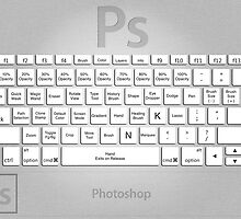 Photoshop Keyboard Shortcuts Metal Tool Names by Skwisgaar