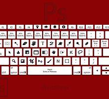 Photoshop Keyboard Shortcuts Red Cmd by Skwisgaar