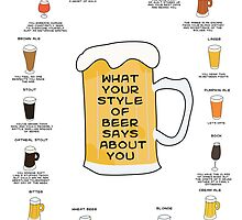 What Your Style of Beer Says About You by Bitedaily