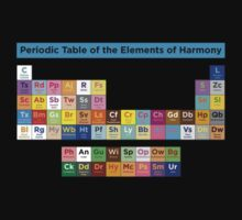 Periodic table of the elements of harmony by rohankz