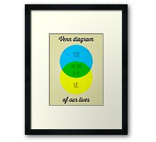 Venn diagram of our lives Framed Print