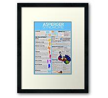 Asperger Syndrome Framed Print