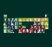 Periodic Table - Br Ba by santilopez