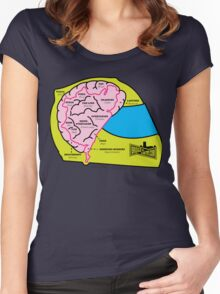 BTG On The Brain! Women's Fitted Scoop T-Shirt