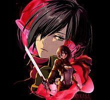 Mikasa Ackerman by coffeewatson