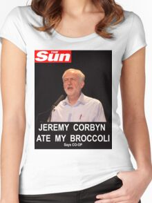 Jeremy Corbyn ate my broccoli Women's Fitted Scoop T-Shirt