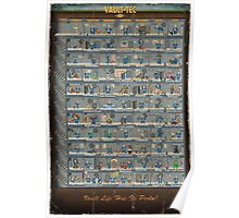 Fallout 4 Posters Perks Chart Poster Poster