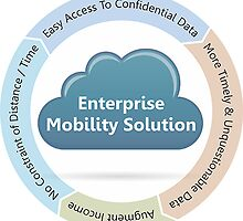 Enterprise Mobility Consulting Services by monajkumar459