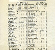 Ephemera: Wooden Plane Makers Price List c1840 J. J. Bowles of Ct. by toolemera