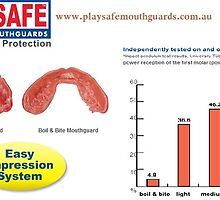 Sports Mouth Guards Queensland by playsafemouth0