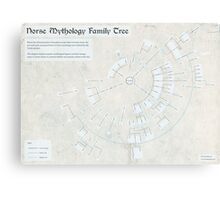 Norse Mythology Family Tree (Infographic) Canvas Print
