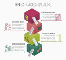 INFJ Sarcastic Functions One Piece - Short Sleeve