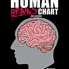 Brains Chart by popnerd