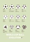 My Evolution Soccer Ball minimal poster by Chungkong