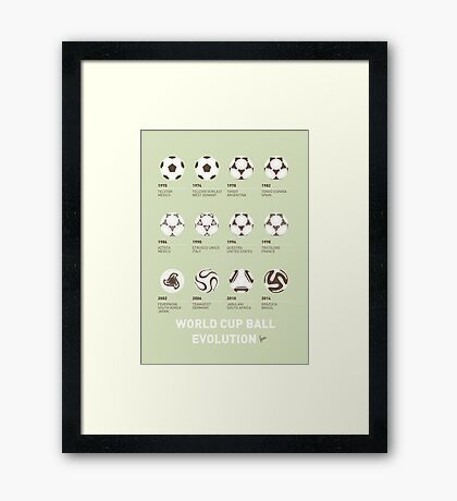 My Evolution Soccer Ball minimal poster Framed Print
